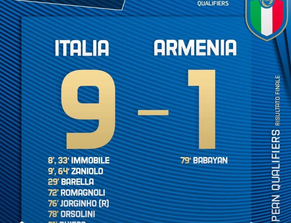 """ITALIA 9-1 ARMENIA- QUALIFICAZIONE EURO 2020"""""""